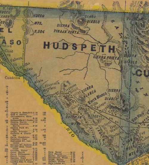 Hudspeth County Texas 1940s map
